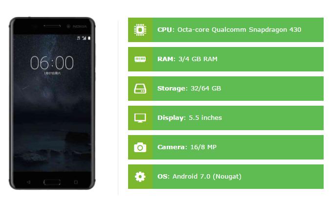 Nokia 6 specsifications