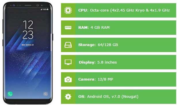 Galaxy S8 Specifications-2