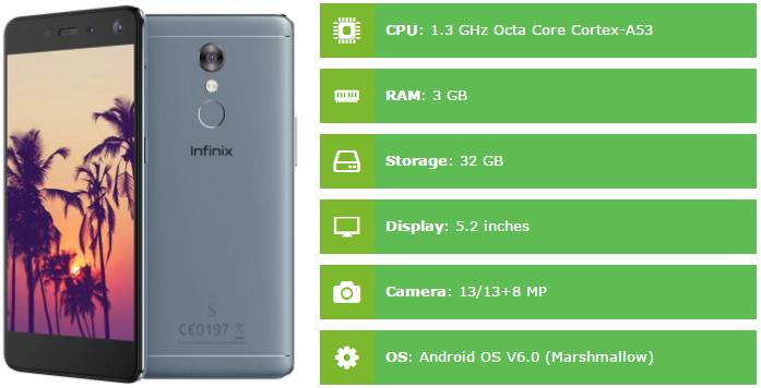 Infinix S2 Pro Specifications