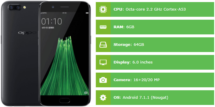 Oppo R11 Plus Specifications