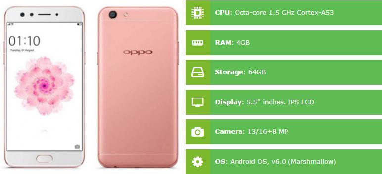 Oppo f3 Rose Gold specs