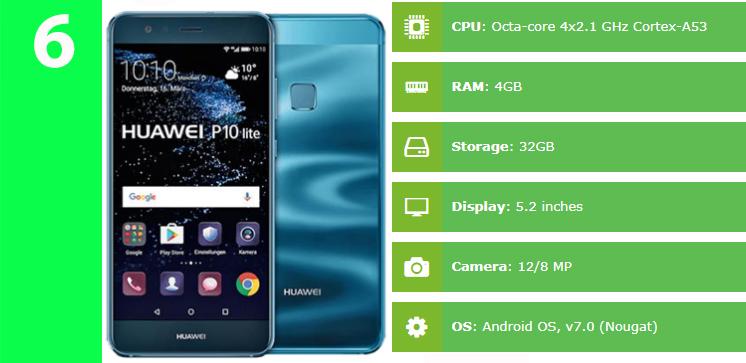 Huawei P10 Lite 6